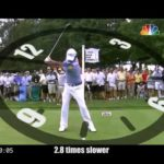 Rotation, Rotation, And More Rotation In Your Golf Swing